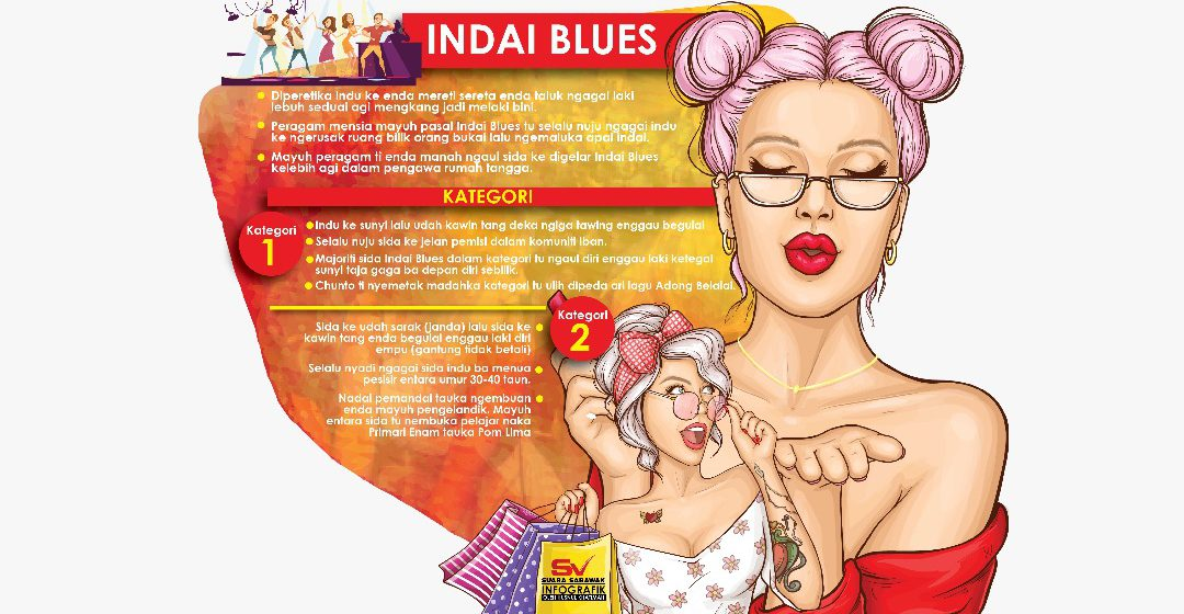 Ubah mih peragam negatif ngagai 'Indai Blues'