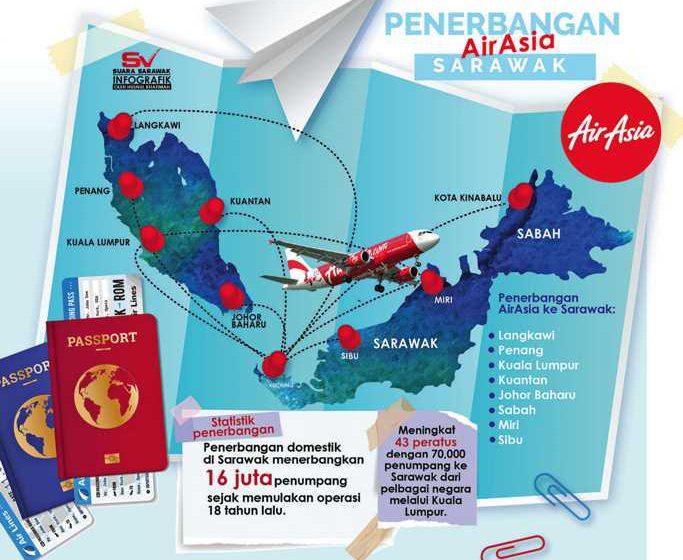 Sarawak wajar miliki LCCT