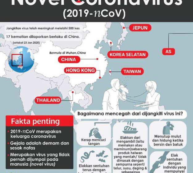 Gobind: Semak dan pastikan maklumat benar tentang koronavirus sebelum kongsi