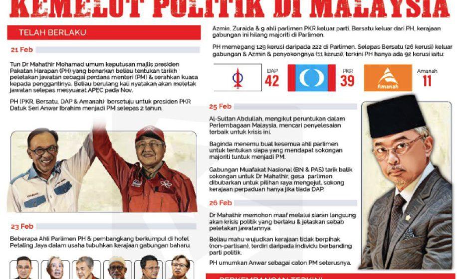 Kemelut politik di Malaysia