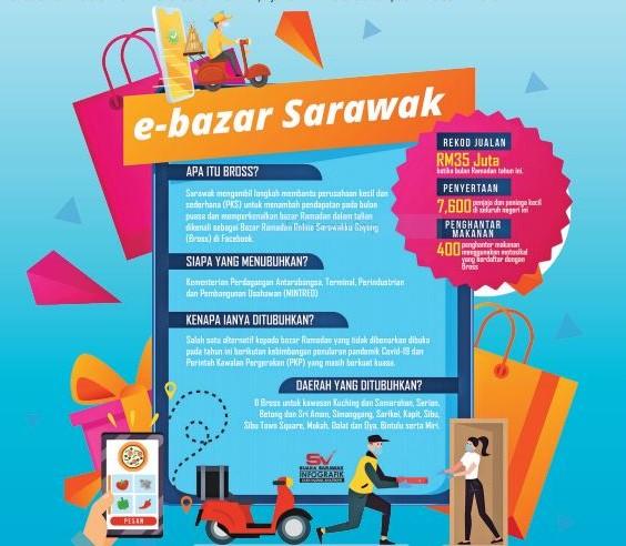 Bazar Rakyat kaut RM35 juta