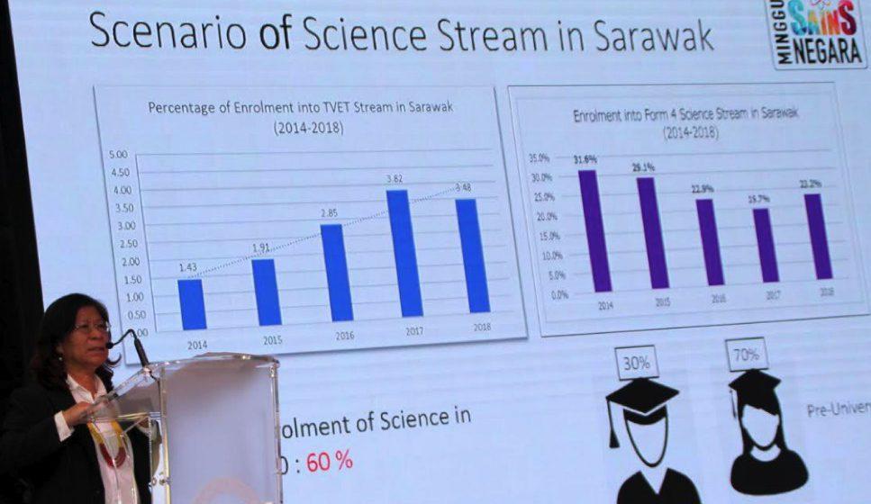 Pupuk minat pelajar dalam bidang sains