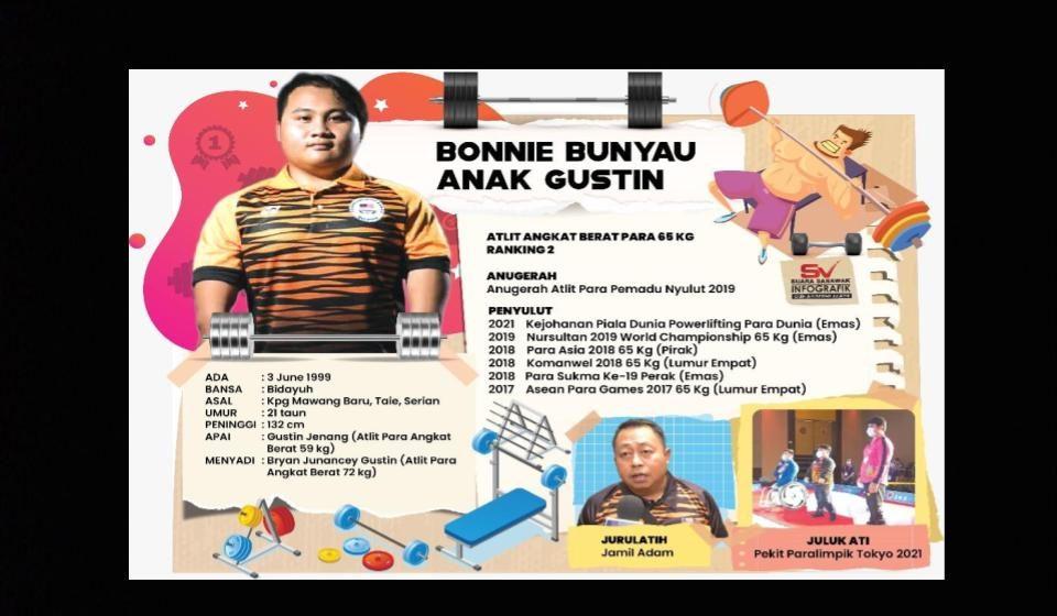 Bonnie menang emas di Thailand